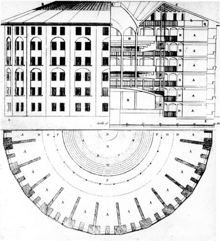 Elevation, section and plan for the Panopticon by Willey Reveley following Jeremy Bentham's design